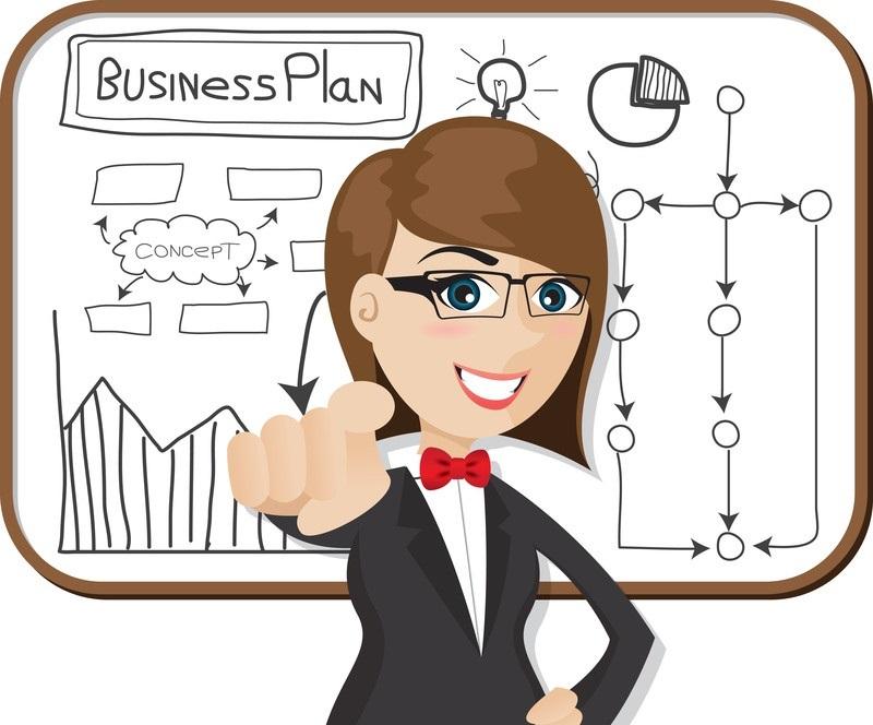 Kết quả hình ảnh cho xác định lộ trình kinh doanh